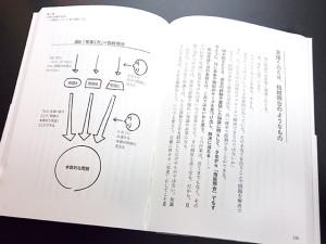 『見抜く力』(酒巻久著、朝日新聞出版)本文