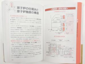 『最新図解 失敗学』(畑村洋太郎著、ナツメ社)増補ページ