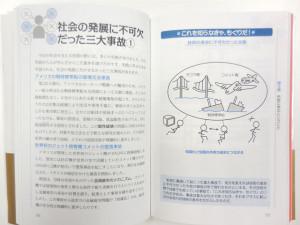 『最新図解 失敗学』(畑村洋太郎著、ナツメ社)既存ページ